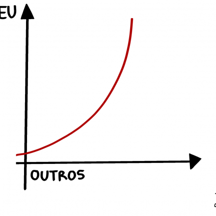 Ilustração: FP Rodrigues